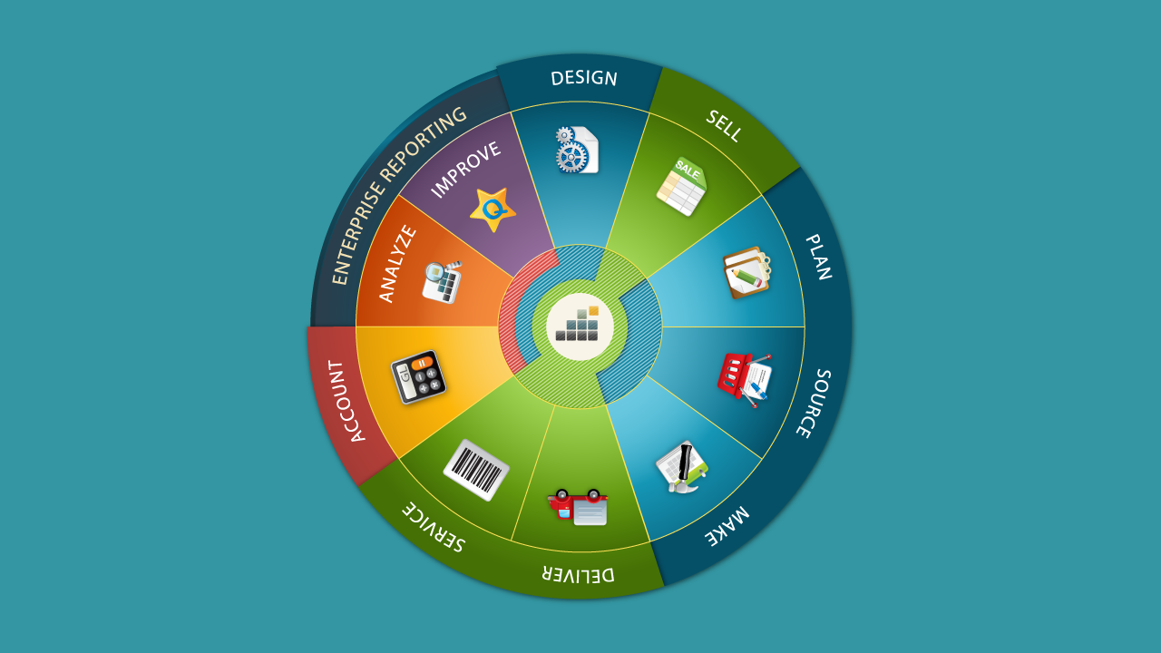 Integrated ERP Software and the Production Cycle - Expandable ERP Video